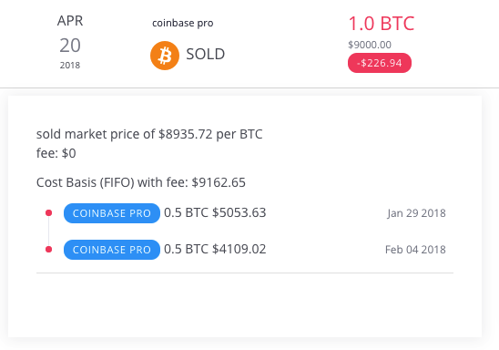 cryptocurrency cost basis calculator